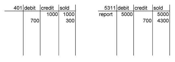 Fisele pentru 401 si 5311